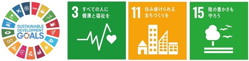 SDGsの目標3『すべての人に健康と福祉を』、目標11 『住み続けられるまちづくりを』、目標15『陸の豊かさも守ろう』